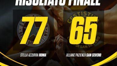 Photo of Basket: la Stella azzurra Roma batte 77-65 l'Allianz San Severo, si allunga la corsa alla salvezza